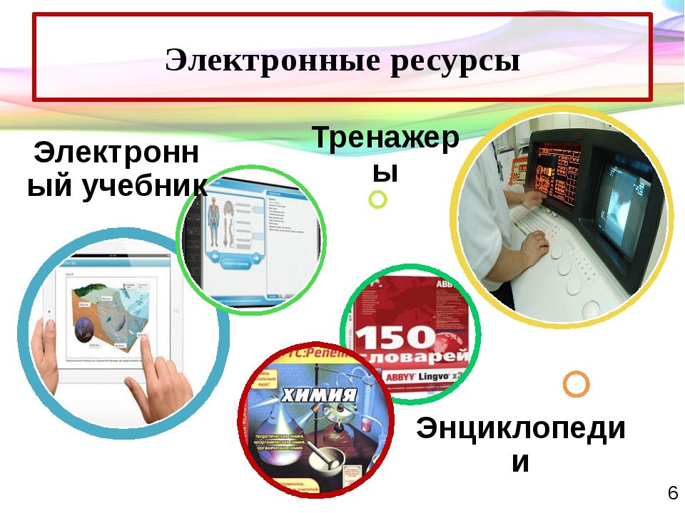 Электронные ресурсы