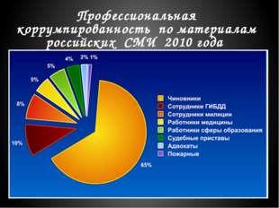 Профессиональная коррумпированность по материалам российских СМИ 2010 года