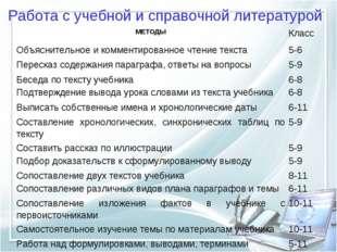 Работа с учебной и справочной литературой МЕТОДЫКласс Объяснительное и комме