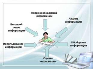 Большой поток информации Поиск необходимой информации Анализ информации Обобщ