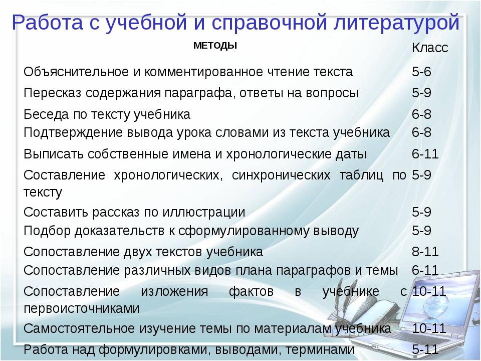 Работа с учебной и справочной литературой МЕТОДЫКласс Объяснительное и комме...