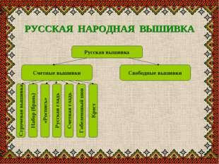 РУССКАЯ НАРОДНАЯ ВЫШИВКА Русская вышивка Счетные вышивки Свободные вышивки Ст