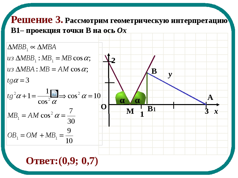 Решение 3. Рассмотрим геометрическую интерпретацию В1– проекция точки В на ос...