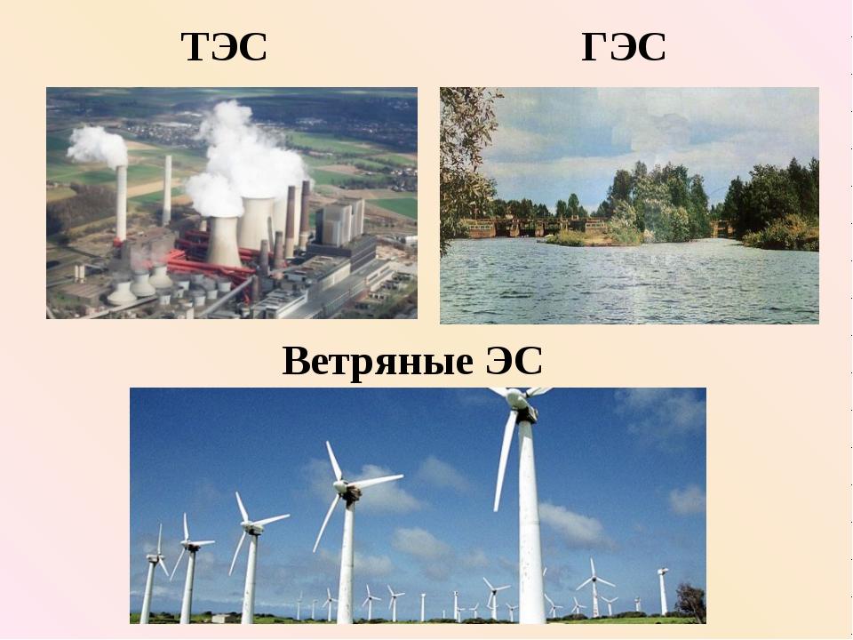 ТЭС ГЭС Ветряные ЭС