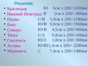 Краснодар Нижний Новгород Пермь Баку Самара Тверь Смоленск Астана Мурманск Ю