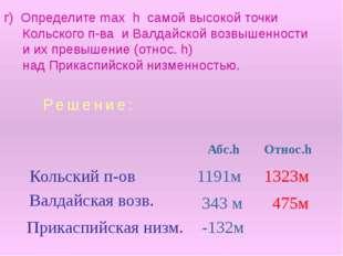 г) Определите max h самой высокой точки Кольского п-ва и Валдайской возвышенн