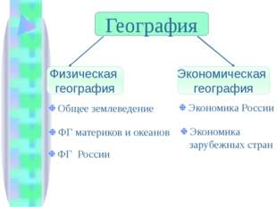 География Физическая география Экономическая география Общее землеведение ФГ