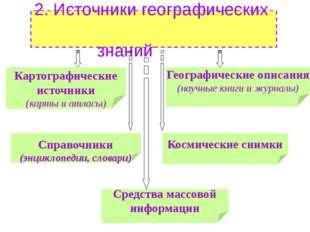 2. Источники географических знаний Картографические источники (карты и атласы