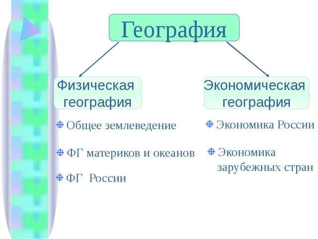 География Физическая география Экономическая география Общее землеведение ФГ...