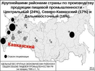 (Крупнейшими районами страны по производству продукции пищевой промышленности