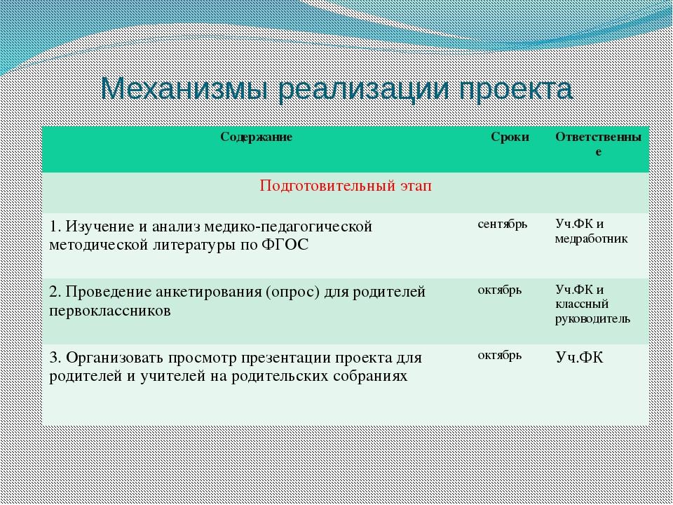 Механизмы реализации проекта Содержание Сроки Ответственные Подготовительныйэ...