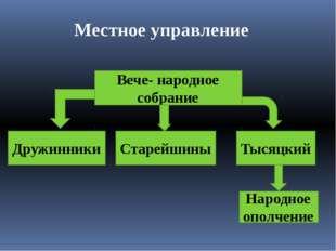 Местное управление Вече- народное собрание Дружинники Старейшины Тысяцкий Нар