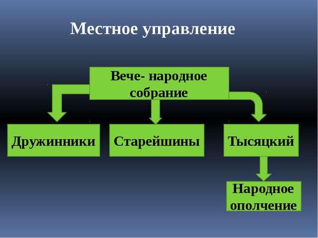 Местное управление Вече- народное собрание Дружинники Старейшины Тысяцкий Нар...