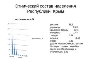 Этнический состав населения Республики Крым русские 58,3 украинцы 24,3 кры