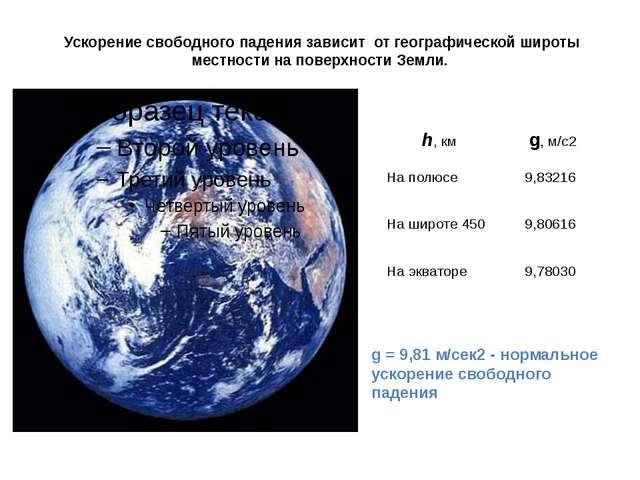 Ускорение свободного падения зависит от географической широты местности на п...