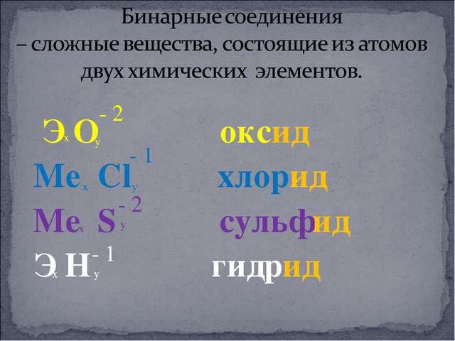 Э О оксид Ме Cl хлорид Me S сульфид Э Н гидрид х - 1 - 2 - 1 - 2 у х х х у у у