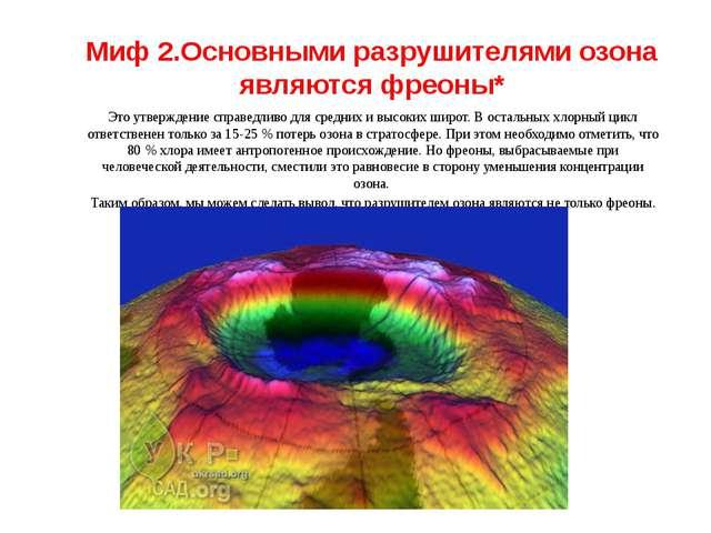 Миф 2.Основными разрушителями озона являются фреоны* Это утверждение справедл...
