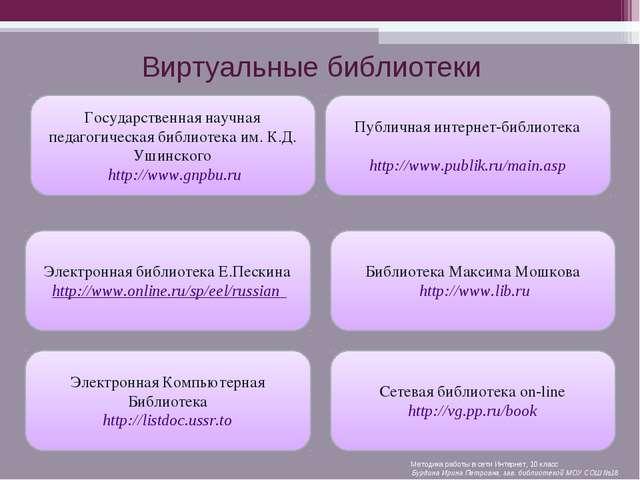 Виртуальные библиотеки Государственная научная педагогическая библиотека им....