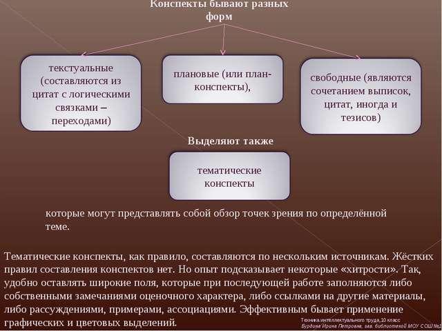 Конспекты бывают разных форм Тематические конспекты, как правило, составляютс...