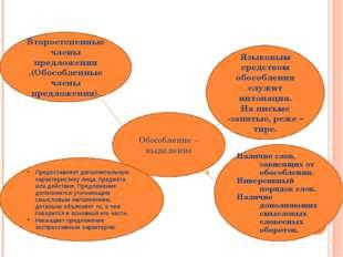 Обособление – выделение Языковым средством обособления служит интонация. На
