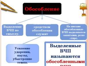 Обособление Выделение ВЧП по смыслу. Языковым средством обособления служит ин