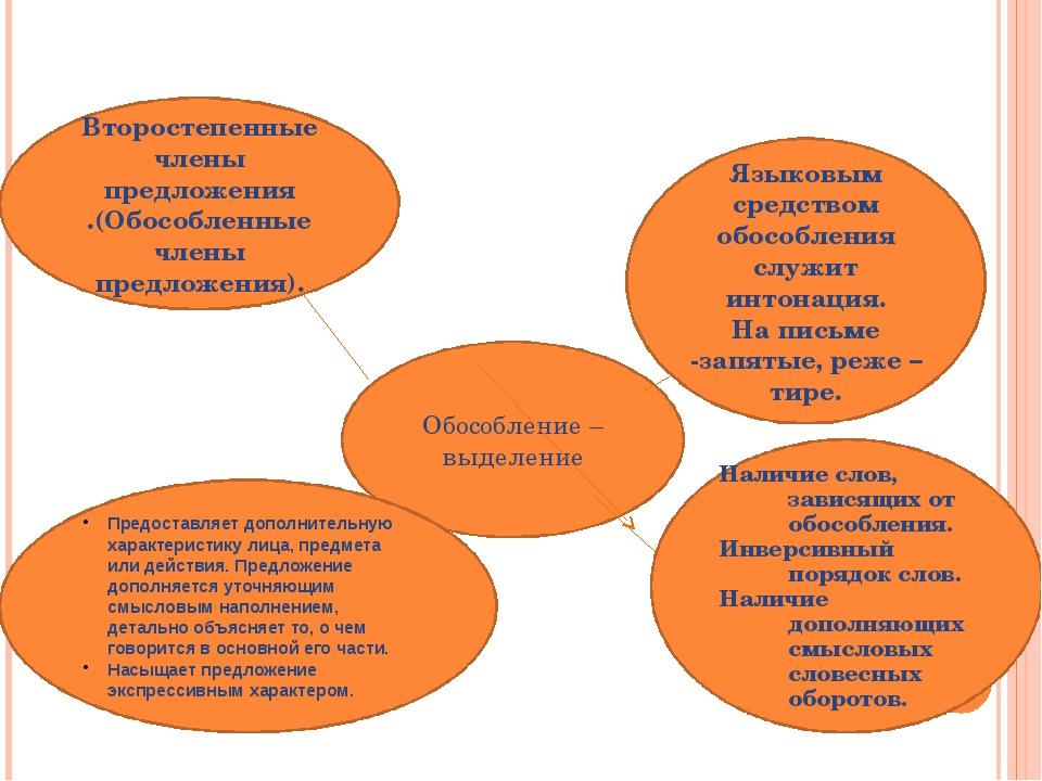 Обособление – выделение Языковым средством обособления служит интонация. На...
