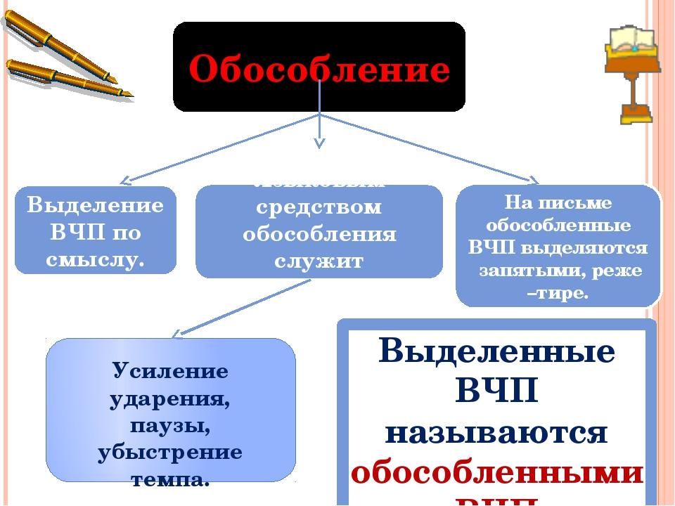 Обособление Выделение ВЧП по смыслу. Языковым средством обособления служит ин...