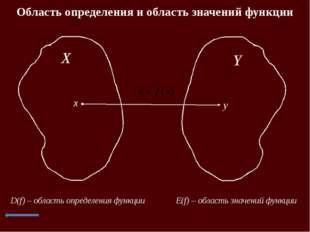 Монотонность функции x 0 y x 0 y х1 х2 f(х1) f(х2) f(x) - возрастающая f(x) –