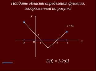 Найти промежутки возрастания и убывания функций x 0 y y = f(x) 3 -1 -3 3 -2 4