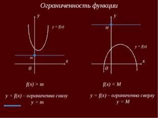 Найдите наименьшее и наибольшее значения функции x 0 y y = f(x) 1 2 -1 -1 -3