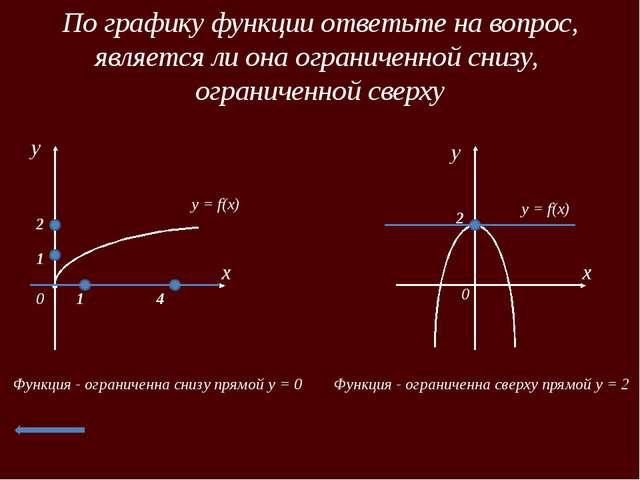 Четные и нечетные функции x 0 y f(x) x 0 y -x x f(-x) Четная функция, f(-x) =...