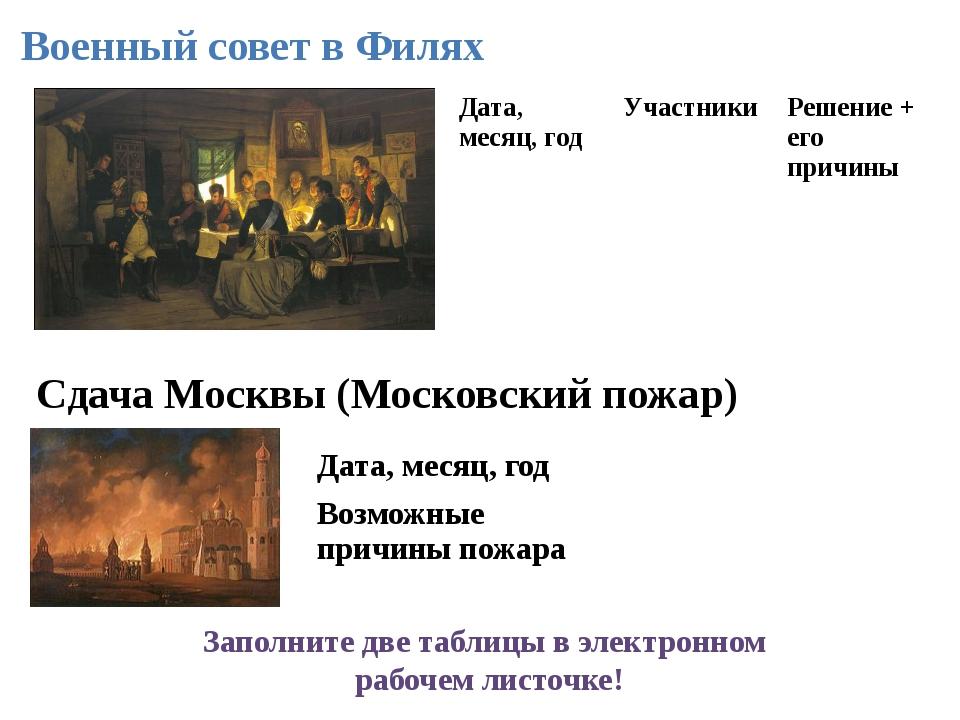 Военный совет в Филях Сдача Москвы (Московский пожар) Заполните две таблицы в...