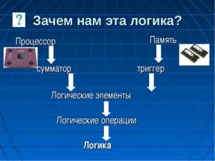 Зачем нам эта логика? Процессор Память сумматор триггер Логические элементы Л