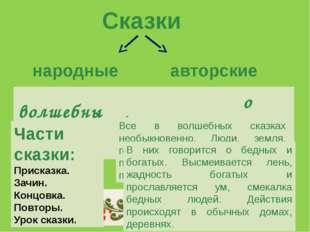 Сказки народные авторские Части сказки: Присказка. Зачин. Концовка. Повторы.
