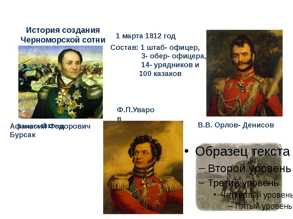 История создания Черноморской сотни 1 марта 1812 год Ф.П.Уваров 1 марта 1812...