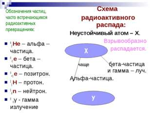 Обозначения частиц, часто встречающихся радиоактивных превращениях: 42 Не –