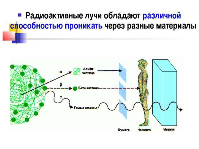 Радиоактивные лучи обладают различной способностью проникать через разные мат...