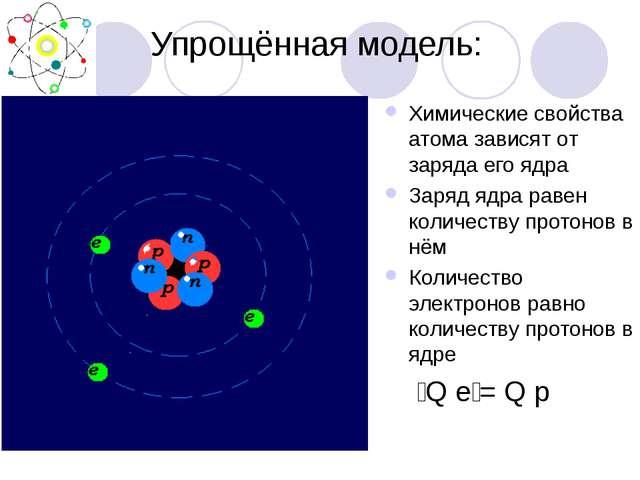 Упрощённая модель: Химические свойства атома зависят от заряда его ядра Заря...