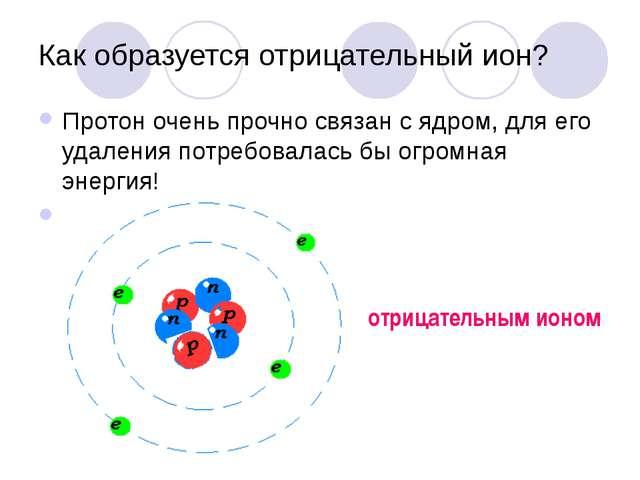 Как образуется отрицательный ион? Протон очень прочно связан с ядром, для его...