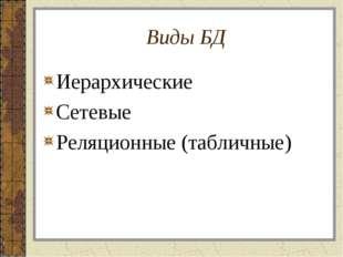 Виды БД Иерархические Сетевые Реляционные (табличные)
