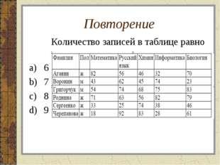 Повторение Количество записей в таблице равно 6 7 8 9