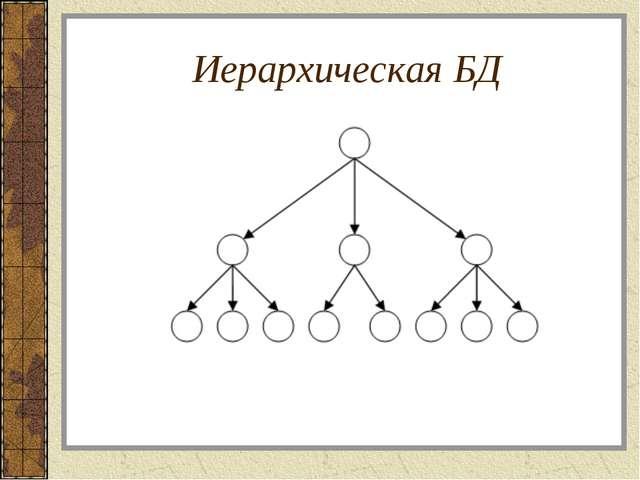 Иерархическая БД