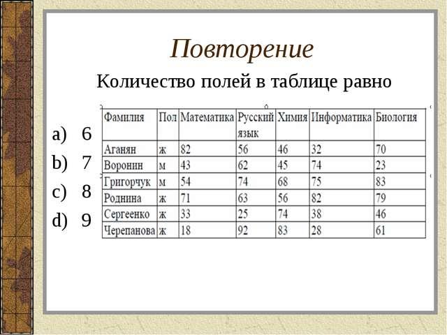 Повторение Количество полей в таблице равно 6 7 8 9