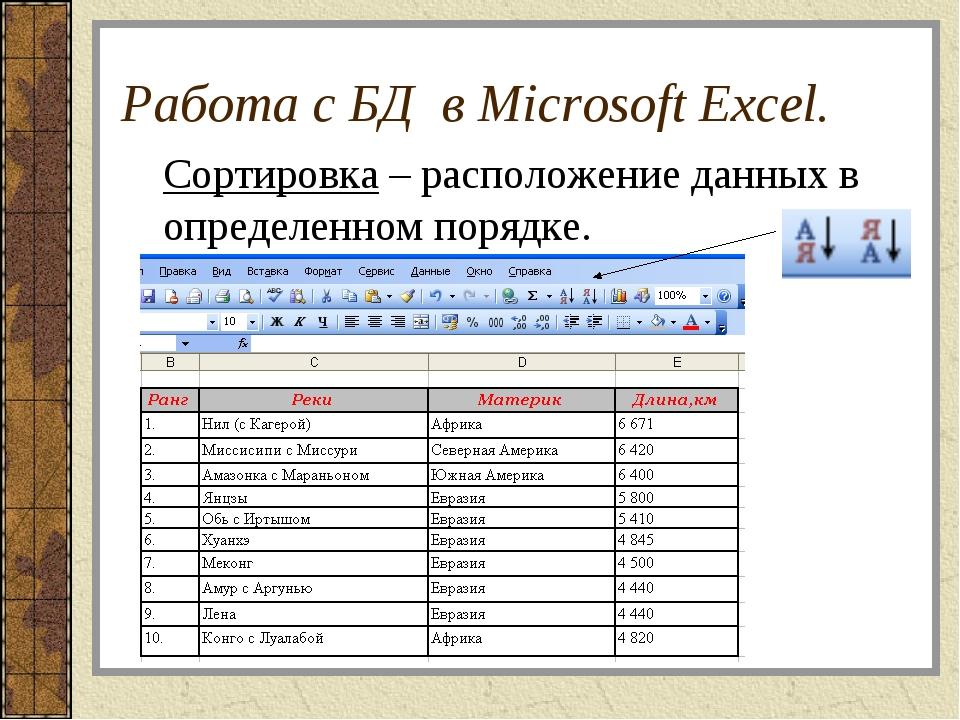 Работа с БД в Microsoft Excel. Сортировка – расположение данных в определенн...