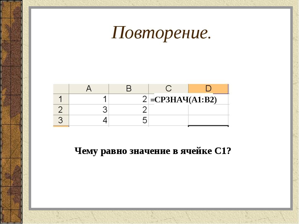 Повторение. =СУММ Чему равно значение в ячейке С1? =СРЗНАЧ(А1:В2)