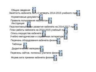 Занятость кабинета на 1-4 четверть 2014-2015 учебного года Общие сведения Нор