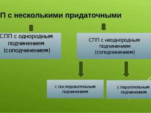 СПП с несколькими придаточными СПП с однородным подчинением (соподчинением)