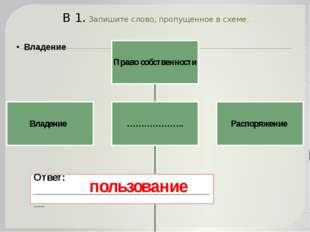 В 1. Запишите слово, пропущенное в схеме. Ответ: ____________________________