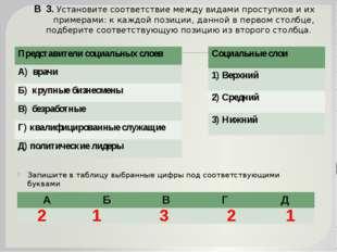 В 3. Установите соответствие между видами проступков и их примерами: к каждой