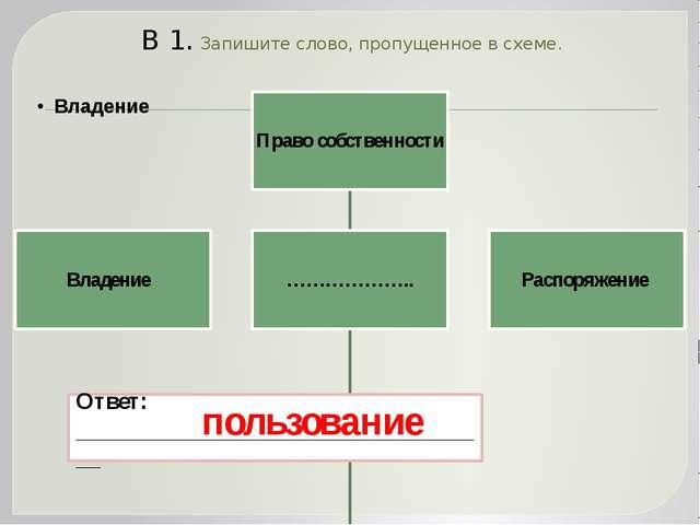 В 1. Запишите слово, пропущенное в схеме. Ответ: ____________________________...